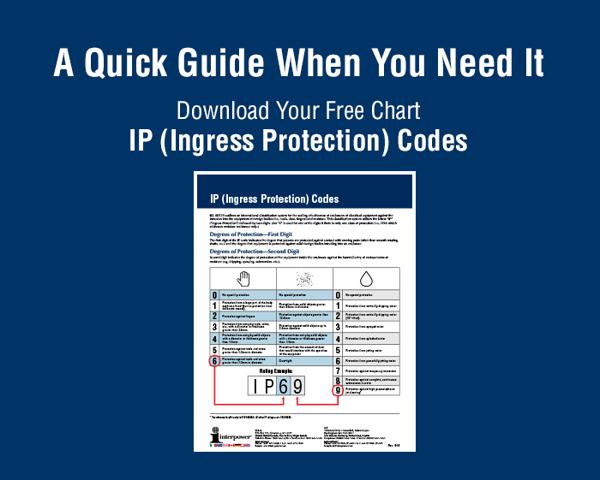 ingress-protection