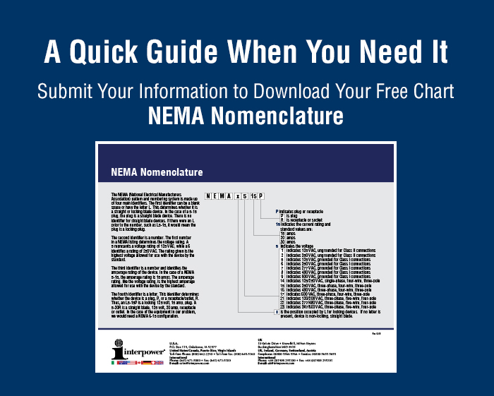 nema-nomenclature