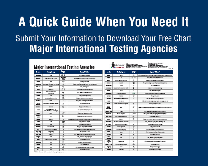 Intl Testing Agencies Chart